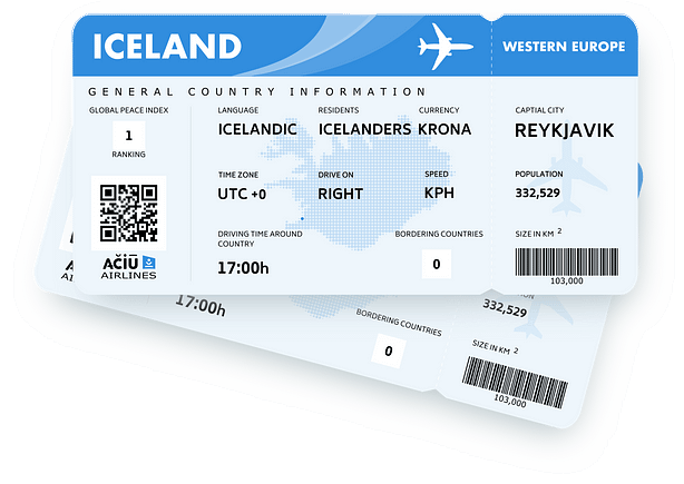 General Information about Iceland